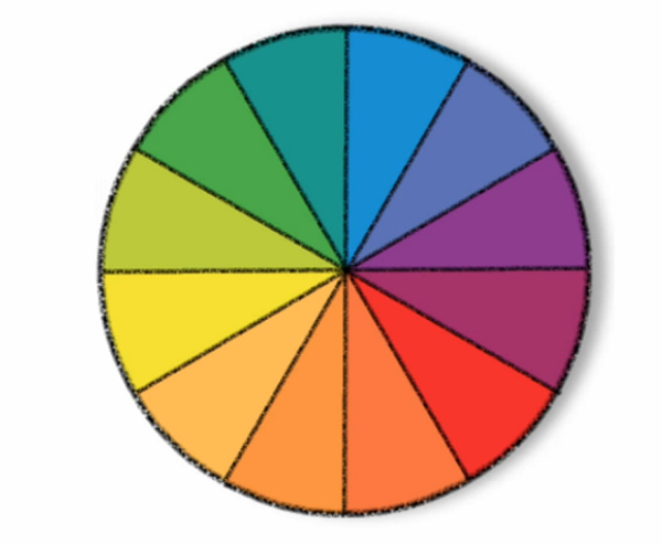 Example of Colour Wheel