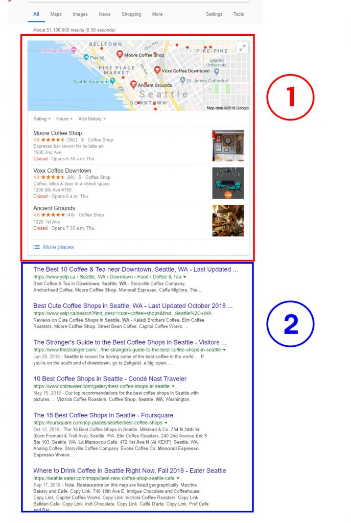 Local SEO – optimizing your website traffic | Doteasy's